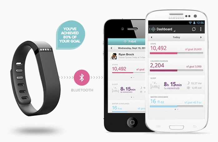 Fitbit Flex bluetooth
