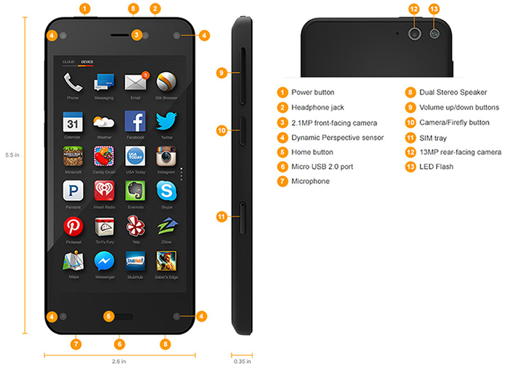 especificaciones Fire Phone